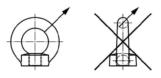 Illustration des zu vermeidenden Seitenzuges